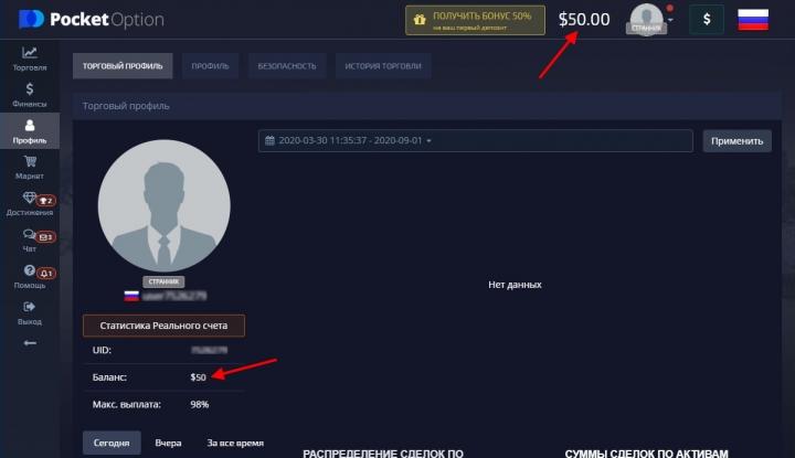 Торговый профиль с бонусом $50 от Pocket Option