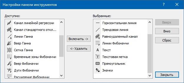Панель инструментов в терминале MetaTrader 4