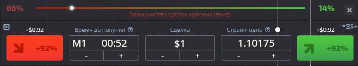 Индикатор общих сделок