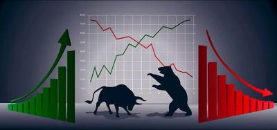 быки против медведей