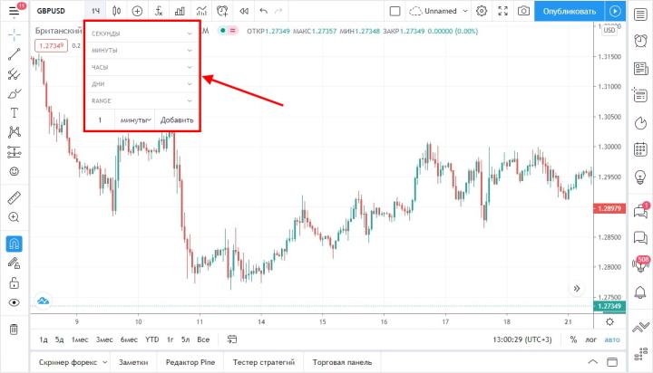 Nаймфреймы на платформе TradingView
