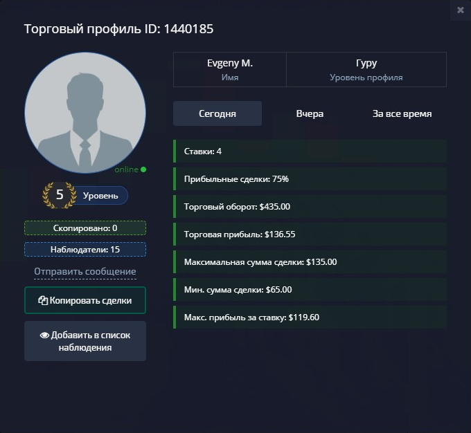 Торговый профиль
