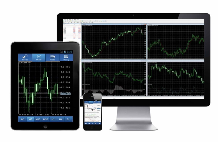 MetaTrader 4 на Windows, Mac OS,  Android и iOS