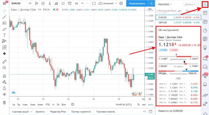 Информация об инструменте на платформе TradingView