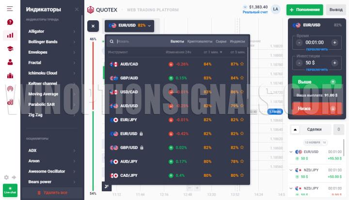 индикаторы и активы в Quotex