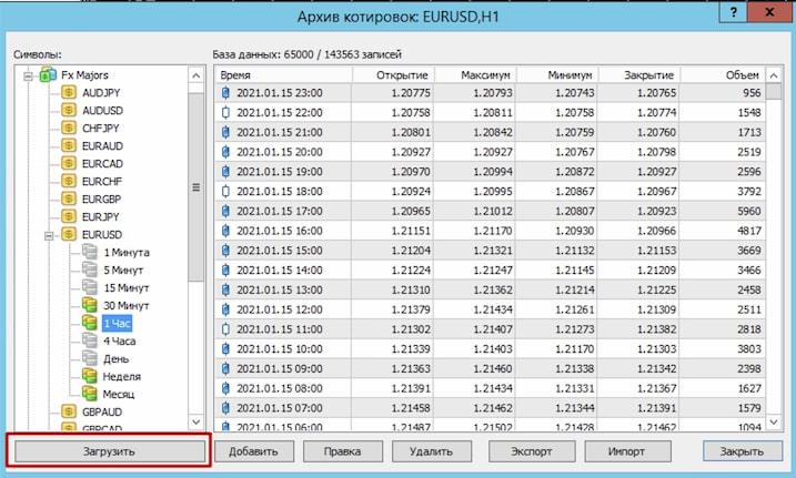 Индикатор SSS-option обработка баров