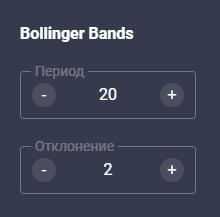 настройки Bollinger Bands в quotex