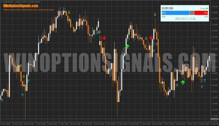 Trade Confirmed Indicator