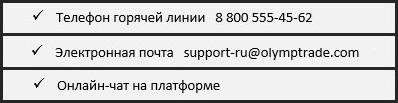 контакты техподдержки olymp trade