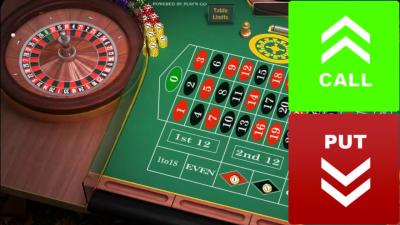 бинарные опционы казино