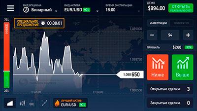 Торговля бинарными опционами фото