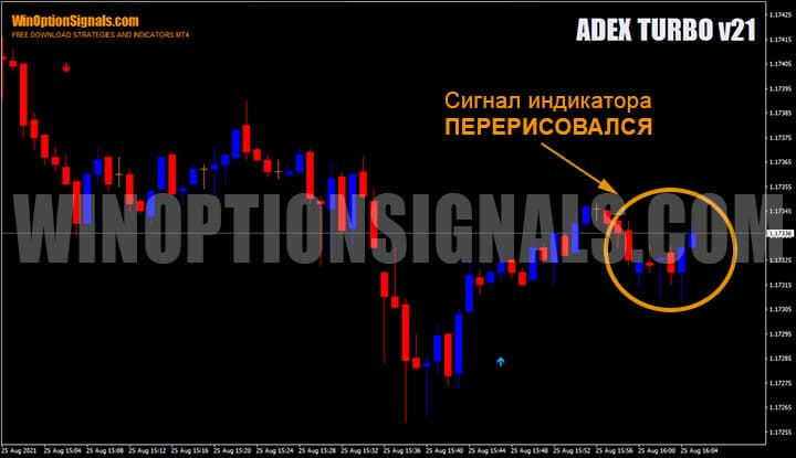 Перерисовка сигнала индикатора для бинарных опционов ADEX TURBO v21