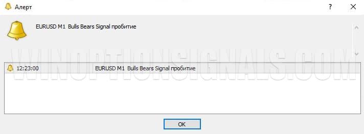 Сигнал индикатора для бинарных опционов Bulls Bears Signal