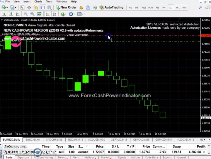 Скрин видео торговли с Cashpower Indicator