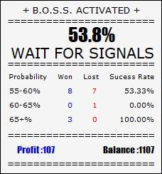 Панель индикатора Boss