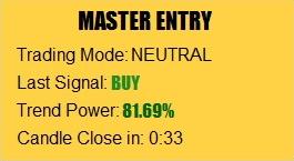 Панель индикатора Master Entry