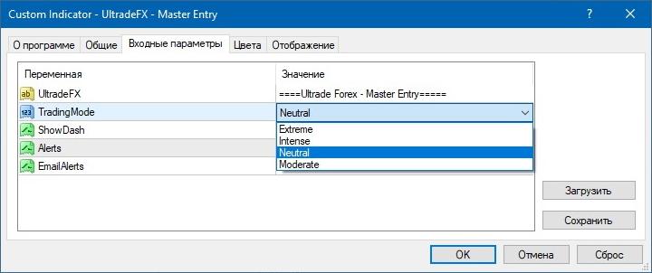 Настройки индикатора Master Entry