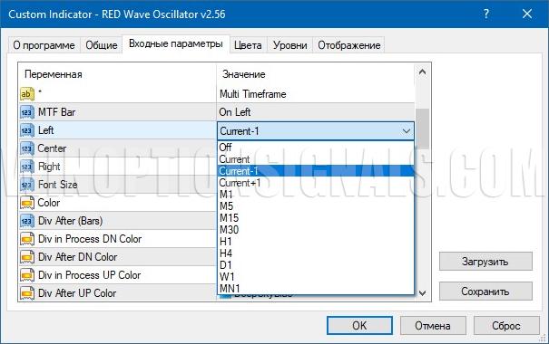 настройки таймфреймов RED Wave Oscillator
