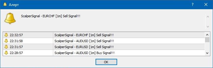 Scalper Signal Alerts