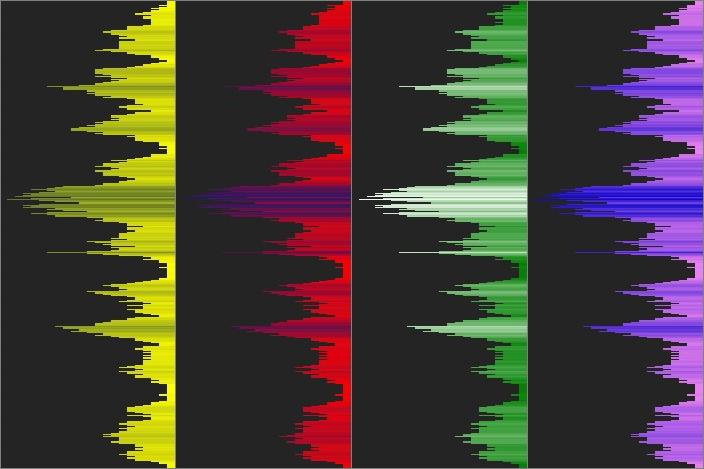 цвета профиля рынка