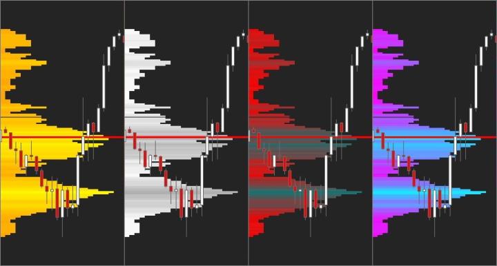 Цвета профиля индикатора VP V6