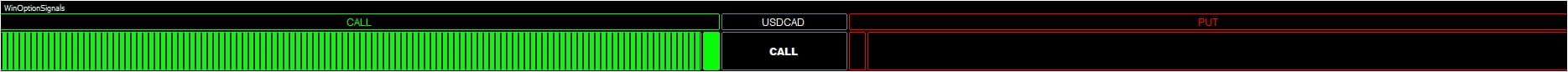шкала сигнала call бинарные опционы