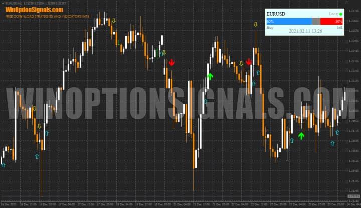 Trade Confirmed Indicator fix