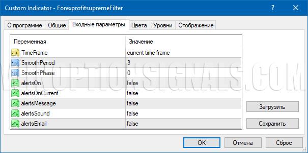 настройки Forex Profit Supreme Filter