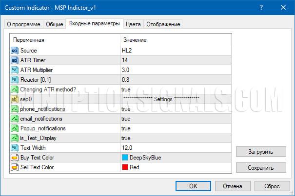 Настройки MSP Indicator