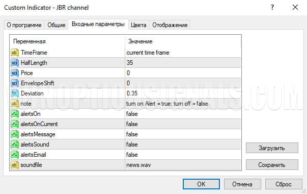 Настройка индикатора JBR Channel
