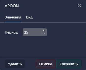 Aroon в Pocket Option