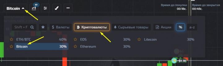 Выбор криптовалютного актива