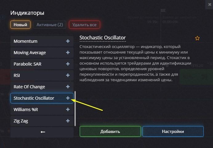 Добавление на график Stochastic Oscillator