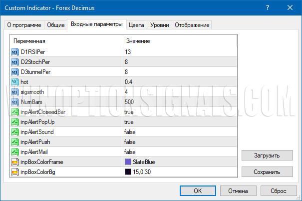настройки индикатора forex decimus
