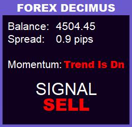 сигнал sell на панели forex decimus