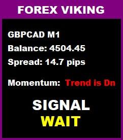 информационная панель Forex Viking