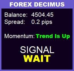 информационная панель FOREX Decimus