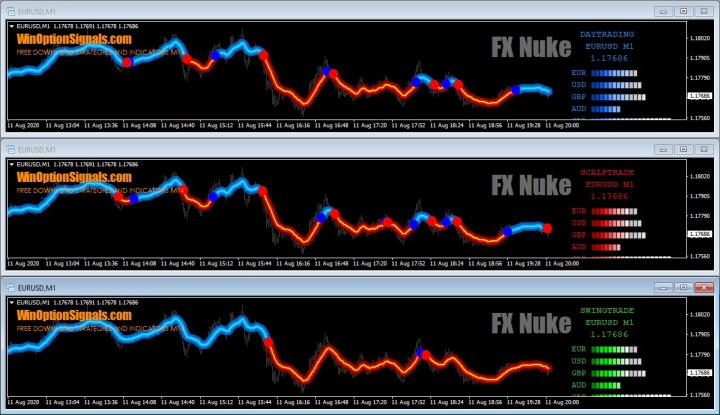 Шаблоны стратегии FX Nuke