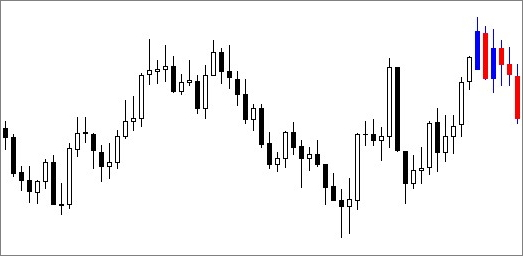 Индикатор Gold 2.0