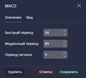Настройки MACD в Pocket Option