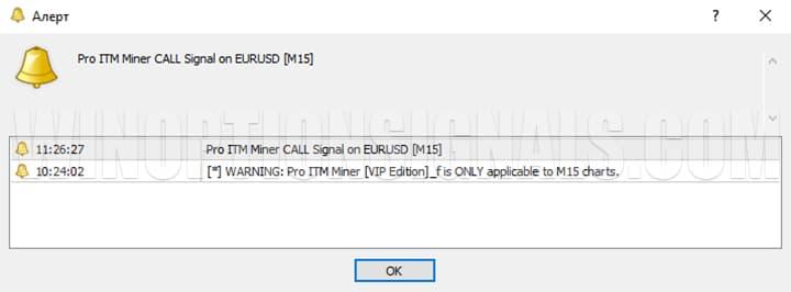 Сигнал индикатора для бинарных опционов Pro ITM Miner
