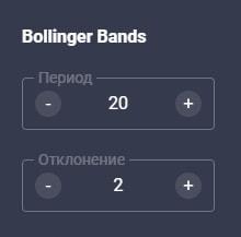 индикатор Bollinger Bands период 20