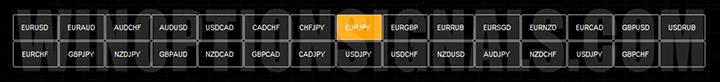 Индикатор Symbol Changer profit display V5