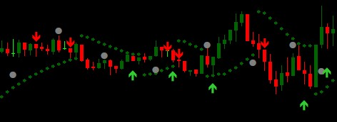 сигналы для торговли от Trend Split Strategy