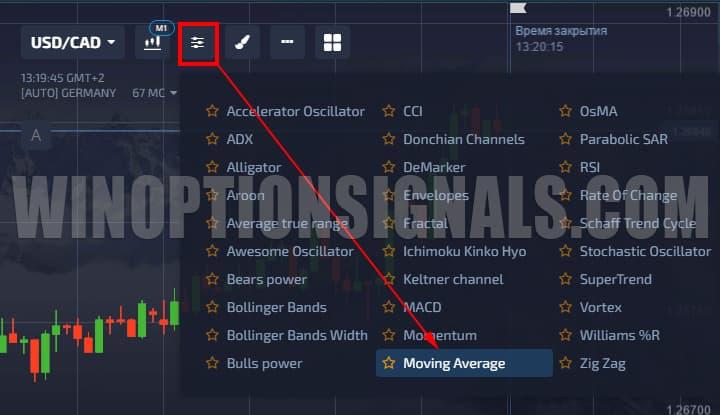 Как добавить индикатор на платформе брокера Pocket Option