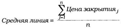 формула расчета средней линии полос Боллинджера
