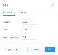 Настройки Parabolic SAR