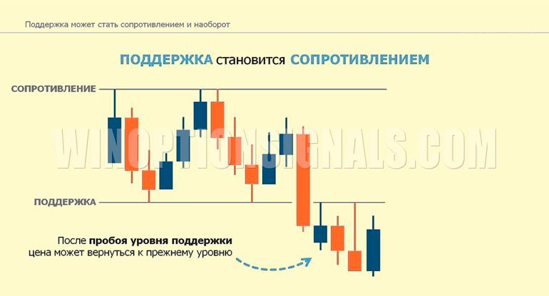 график криптовалют