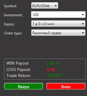 Тип сделки Webtrader
